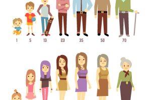 男女の様々な年齢のイラスト